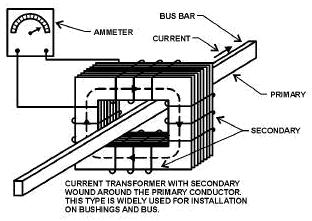 如何连接电流互感器?